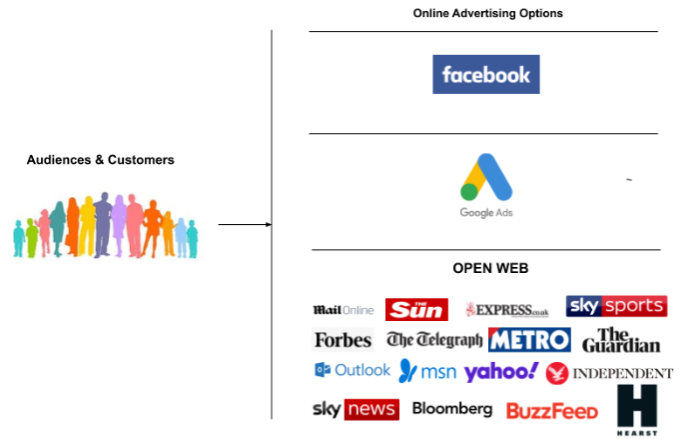 Evolve Through The Pandemic: How Businesses Can use Programmatic Advertising In The Lockdown